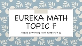 Eureka (Engage NY) Math Kindergarten Module 1 Topic F ANIMATED Powepoints