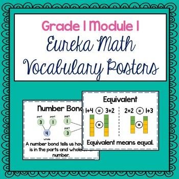 Eureka (EngageNY) Grade 1 Module 1 Vocabulary