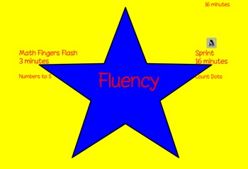Eureka First Grade Math Module 1 Lesson 1 ActiveInspire Flipchart