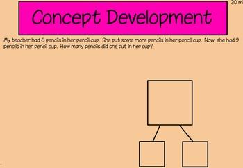 Eureka First Grade Math Module 1 Lesson 32 ActiveInspire Flipchart
