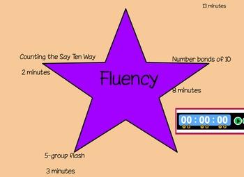 Eureka First Grade Math Module 1 Lesson 36 ActiveInspire Flipchart