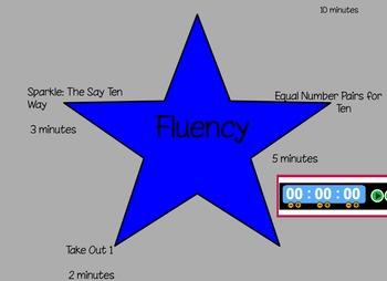 Eureka First Grade Math Module 2 Lesson 1 ActiveInspire Flipchart