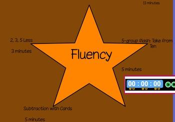 Eureka First Grade Math Module 2 Lesson 13 ActiveInspire Flipchart