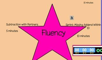 Eureka First Grade Math Module 2 Lesson 23 ActiveInspire Flipchart
