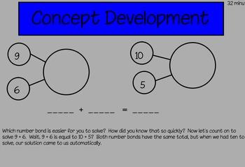 Eureka First Grade Math Module 2 Lesson 5 ActiveInspire Flipchart