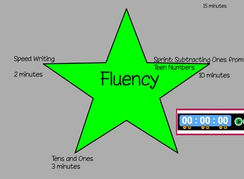 Eureka First Grade Math Module 3 Lesson 1 ActiveInspire Flipchart