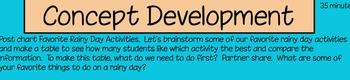 Eureka First Grade Math Module 3 Lesson 11 ActiveInspire Flipchart