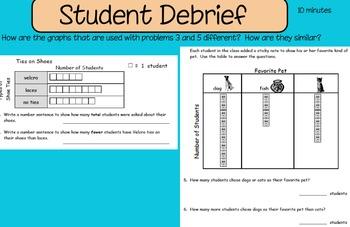 Eureka First Grade Math Module 3 Lesson 12 ActiveInspire Flipchart