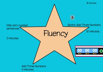 Eureka First Grade Math Module 3 Lesson 13 ActiveInspire Flipchart
