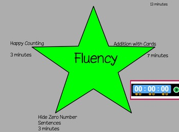 Eureka First Grade Math Module 3 Lesson 2 ActiveInspire Flipchart