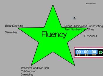 Eureka First Grade Math Module 3 Lesson 3 ActiveInspire Flipchart