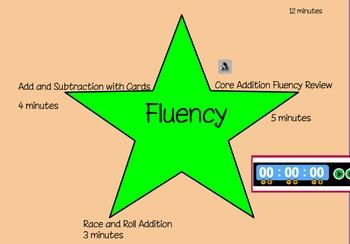 Eureka First Grade Math Module 4 Lesson 13 ActiveInspire Flipchart