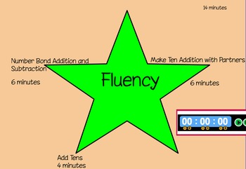 Eureka First Grade Math Module 4 Lesson 15 ActiveInspire Flipchart