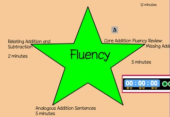 Eureka First Grade Math Module 4 Lesson 17 ActiveInspire Flipchart