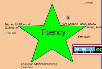 Eureka First Grade Math Module 4 Lesson 18 ActiveInspire Flipchart