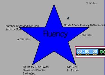Eureka First Grade Math Module 4 Lesson 24 ActiveInspire Flipchart