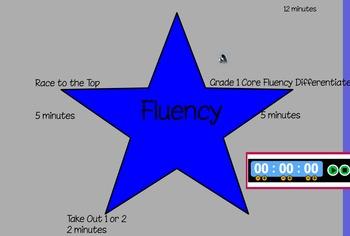 Eureka First Grade Math Module 4 Lesson 27 ActiveInspire Flipchart