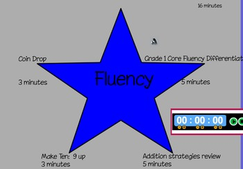 Eureka First Grade Math Module 4 Lesson 28 ActiveInspire Flipchart