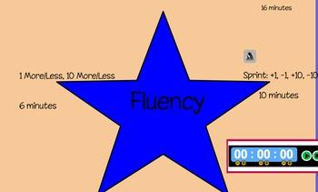 Eureka First Grade Math Module 4 Lesson 7 ActiveInspire Flipchart