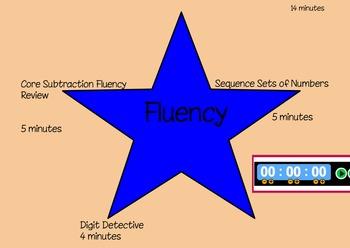 Eureka First Grade Math Module 4 Lesson 9 ActiveInspire Flipchart