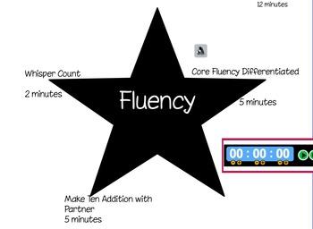 Eureka First Grade Math Module 5 Lesson 7 ActiveInspire Flipchart