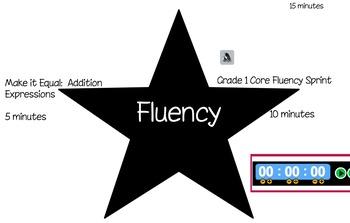 Eureka First Grade Math Module 5 Lesson 9 ActiveInspire Flipchart