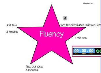 Eureka First Grade Math Module 6 Lesson 14 ActiveInspire Flipchart