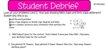 Eureka First Grade Math Module 6 Lesson 2 ActiveInspire Flipchart