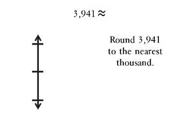 Eureka Grade 4 Module 1 Lesson 11 Mimio .INK and pdf slide