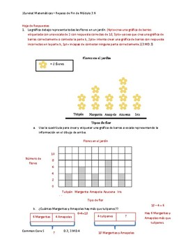 Eureka! Matemáticas: Repaso de Fin de Módulo, 3er Grado, Módulo 6