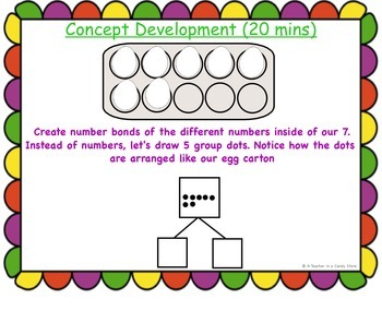 Eureka Math 1st Grade Module 1 SMART Notebook slides