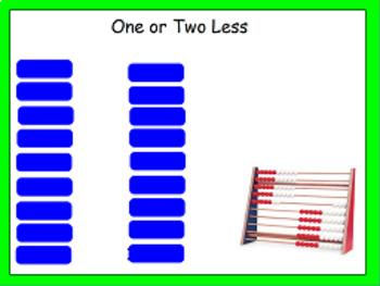 Eureka Math 2nd Grade Module 1 Flipcharts