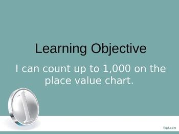 Eureka Math - 2nd Grade Module 3, Lesson 4 PowerPoint