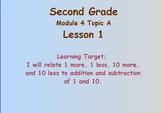 Eureka Math 2nd Grade Module 4 Lesson 1 ActivInspire Chart