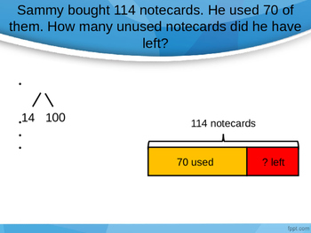 Eureka Math - 2nd Grade Module 4, Lesson 24 PowerPoint