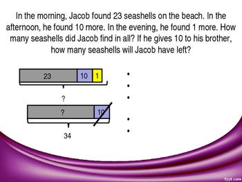 Eureka Math - 2nd Grade Module 4 PowerPoints (Full Module)