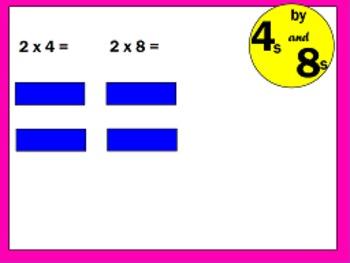 Eureka Math 3rd Grade Module 5 Flipcharts!