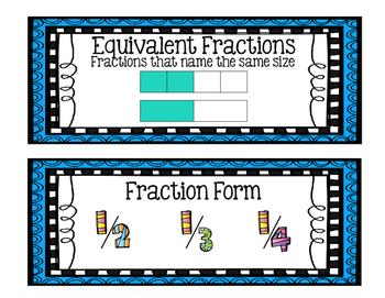 Eureka Math 3rd Grade Word Wall: Module 4 & 5