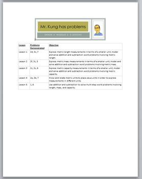 Eureka Math 4th Grade Module 2 - Homework Guide for Free Videos