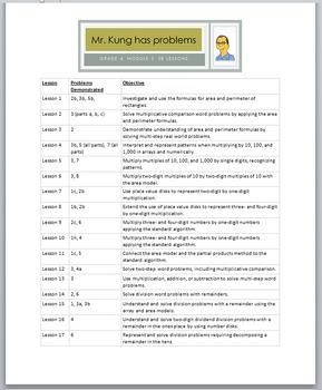 Eureka Math 4th Grade Module 3 - Homework Guide for Free Videos