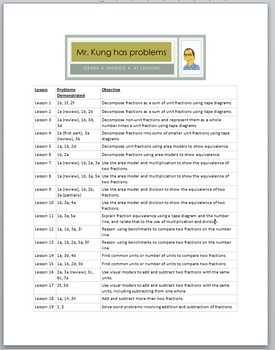 Eureka Math 4th Grade Module 5 - Homework Guide for Free Videos