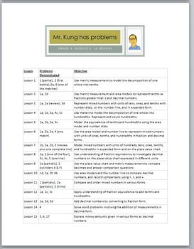 Eureka Math 4th Grade Module 6 - Homework Guide for Free Videos