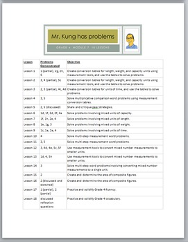 Eureka Math 4th Grade Module 7 - Homework Guide for Free Videos