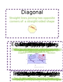 Eureka Math 4th grade Module 4 Vocabulary