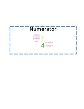 Eureka Math 4th grade Module 5 Vocabulary