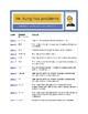 Eureka Math 5th Grade Module 5 - Homework Guide for Free Videos