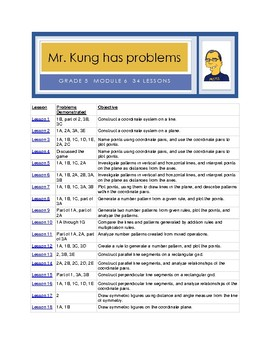 Eureka Math 5th Grade Module 6 - Homework Guide for Free Videos
