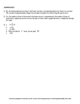 Eureka Math 7th Grade Mid-Module 1 Test
