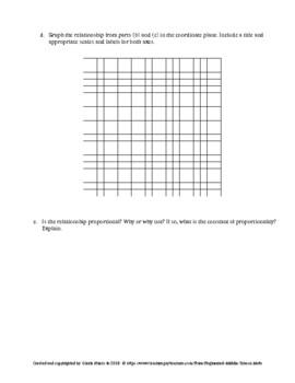 Eureka Math 7th Grade Mid-Module 4 Test