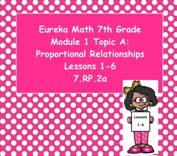 Eureka Math 7th Grade Module 1 Topic A Lessons 1-6